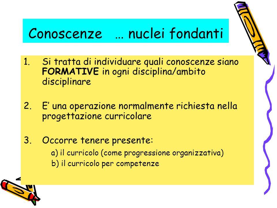 Conoscenze … nuclei fondanti