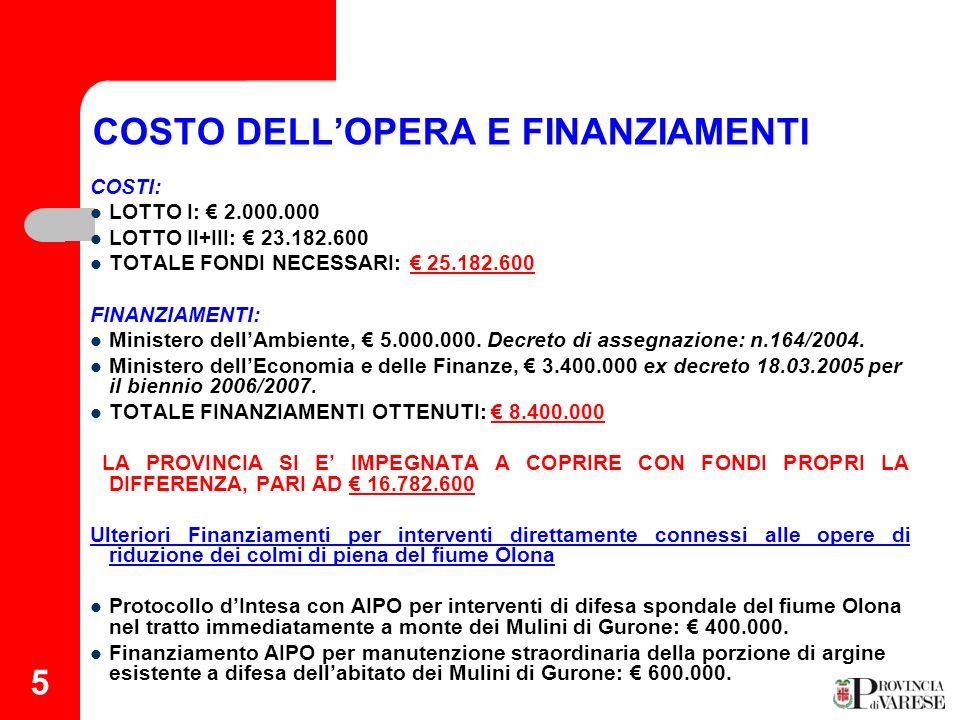 COSTO DELL'OPERA E FINANZIAMENTI