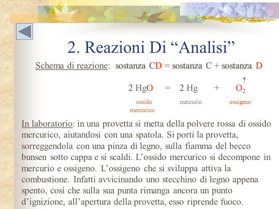 2. Reazioni Di Analisi Schema di reazione: sostanza CD = sostanza C + sostanza D. 2 HgO = 2 Hg + O2.