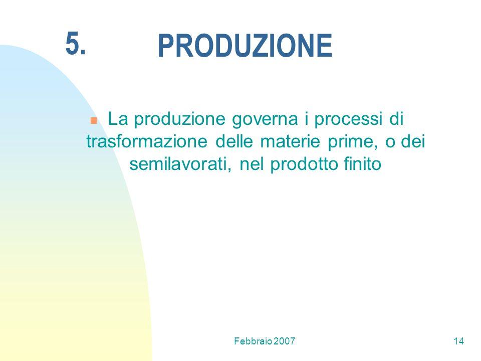 5. PRODUZIONE. La produzione governa i processi di trasformazione delle materie prime, o dei semilavorati, nel prodotto finito.