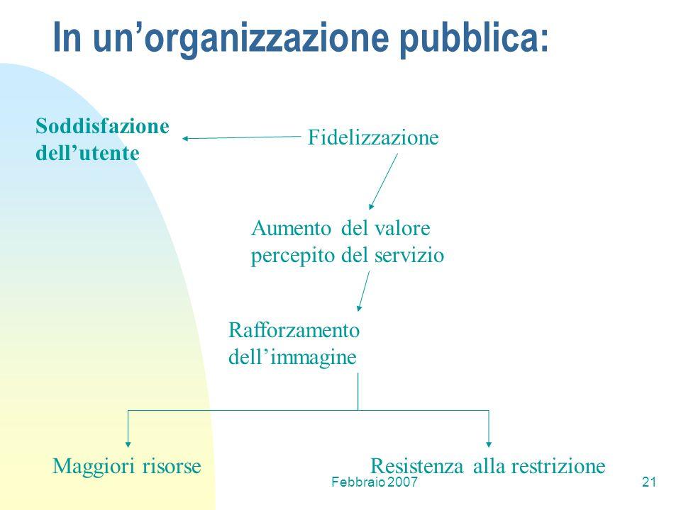 In un'organizzazione pubblica: