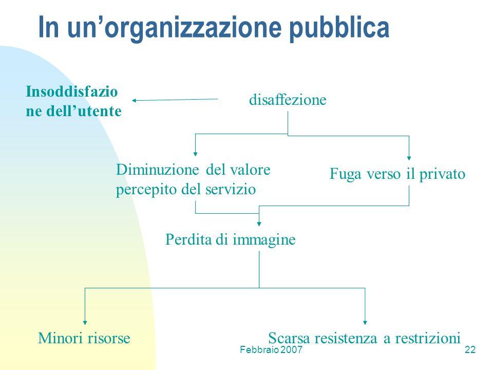 In un'organizzazione pubblica