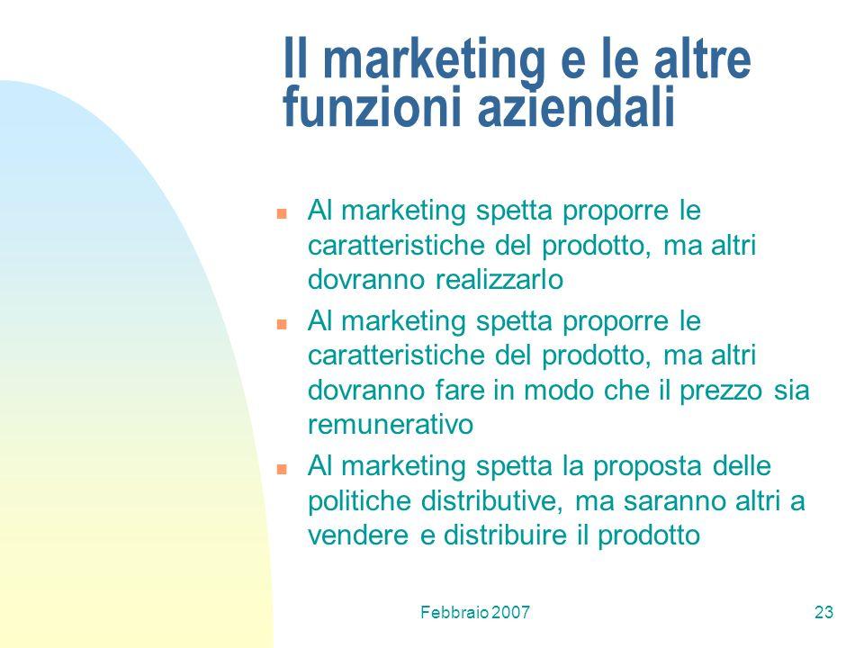 Il marketing e le altre funzioni aziendali