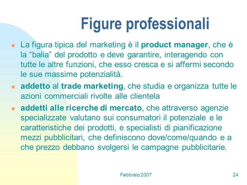 Figure professionali