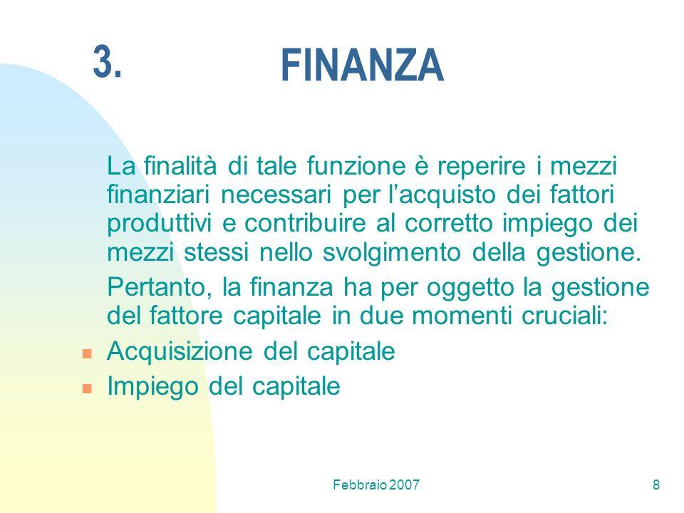 3. FINANZA.