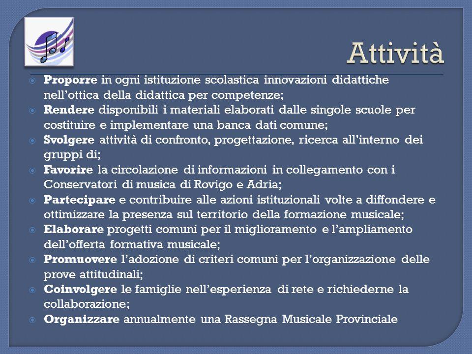 Attività Proporre in ogni istituzione scolastica innovazioni didattiche nell'ottica della didattica per competenze;