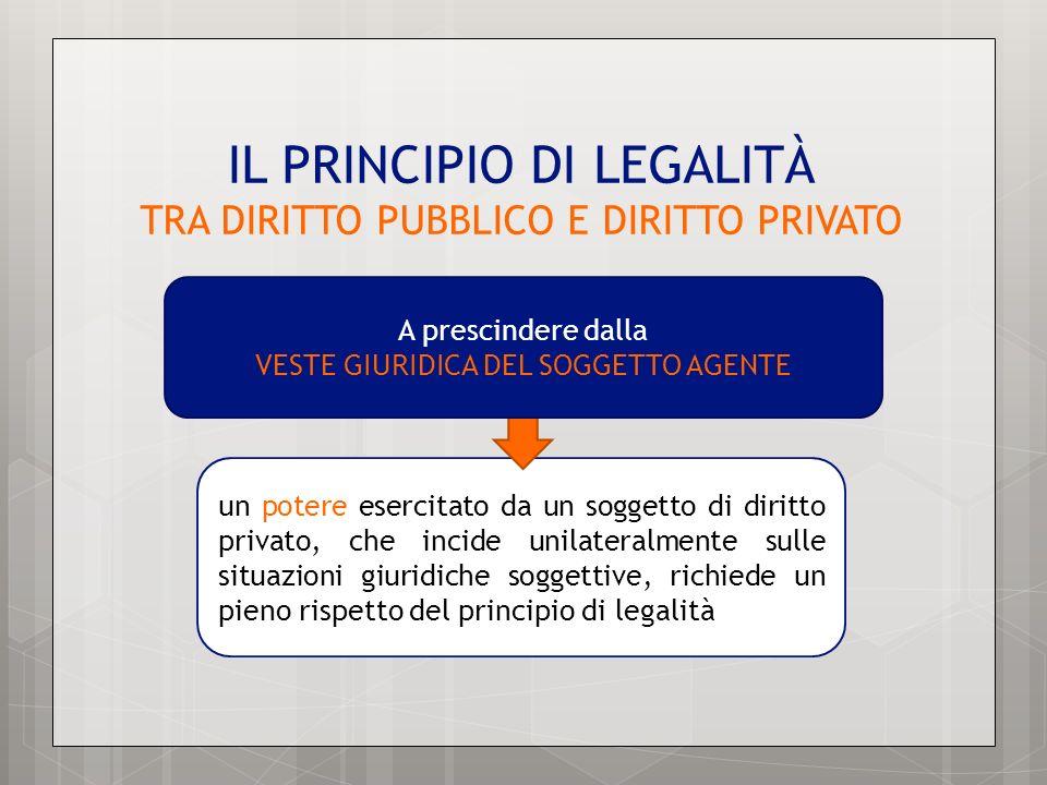 IL PRINCIPIO DI LEGALITÀ TRA DIRITTO PUBBLICO E DIRITTO PRIVATO