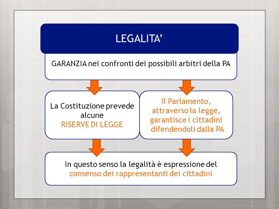 LEGALITA' GARANZIA nei confronti dei possibili arbitri della PA
