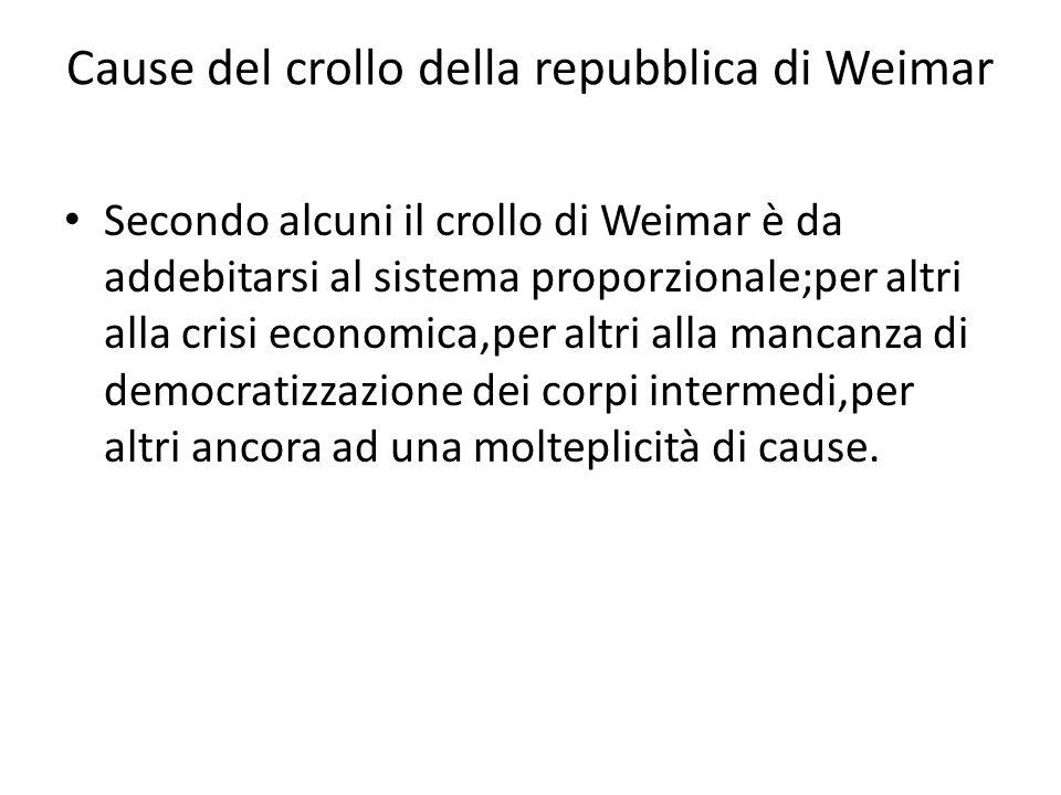 Cause del crollo della repubblica di Weimar