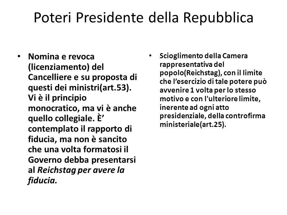 Poteri Presidente della Repubblica