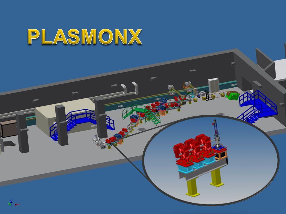 PLASMONX