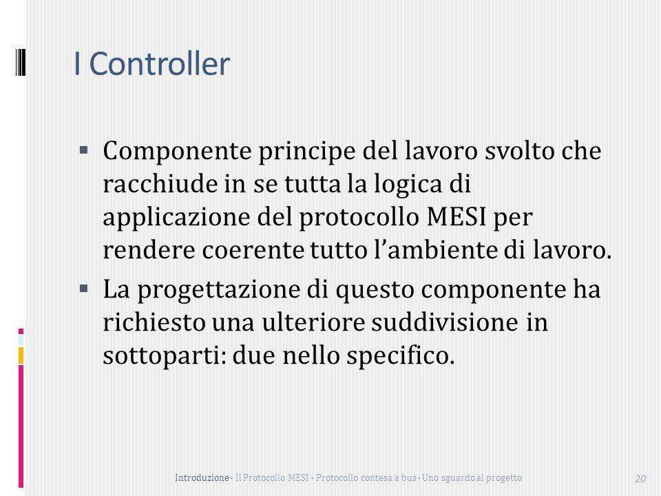 I Controller