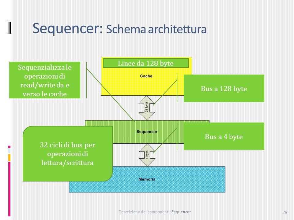 Sequencer: Schema architettura