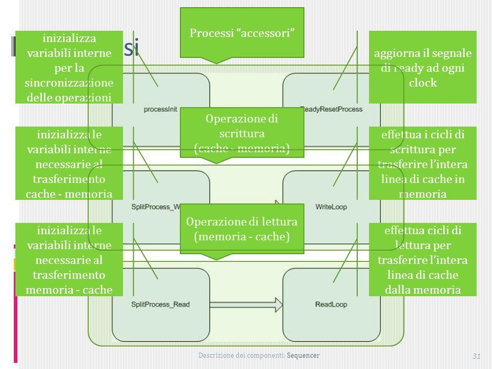 Processi Processi accessori