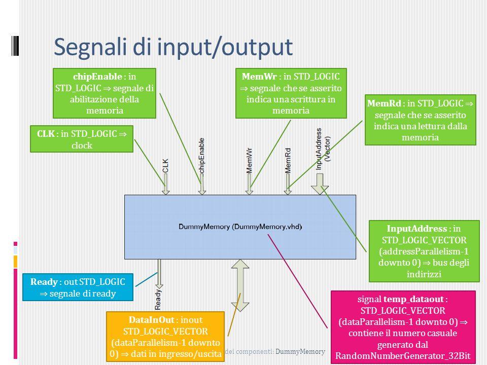 Segnali di input/output