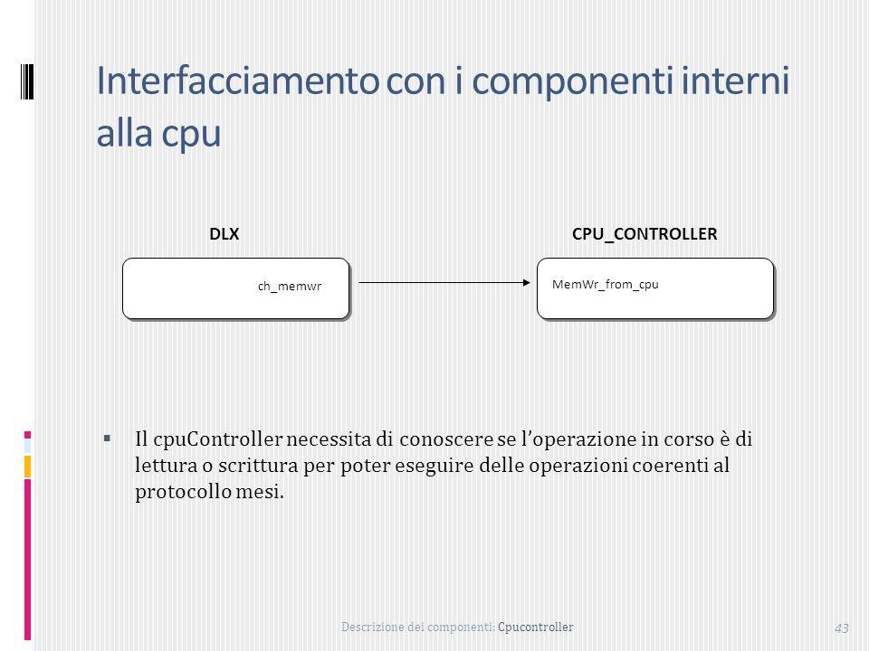 Interfacciamento con i componenti interni alla cpu