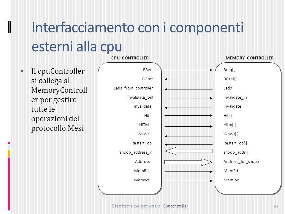 Interfacciamento con i componenti esterni alla cpu