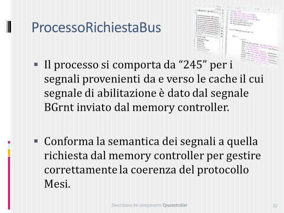 ProcessoRichiestaBus
