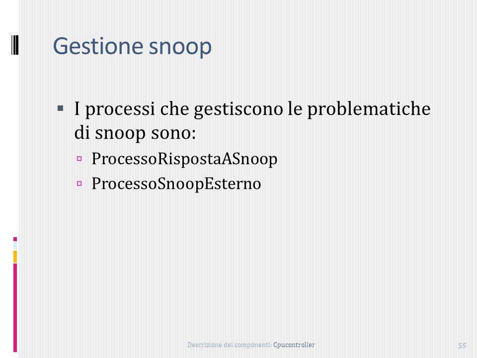 Gestione snoop I processi che gestiscono le problematiche di snoop sono: ProcessoRispostaASnoop.