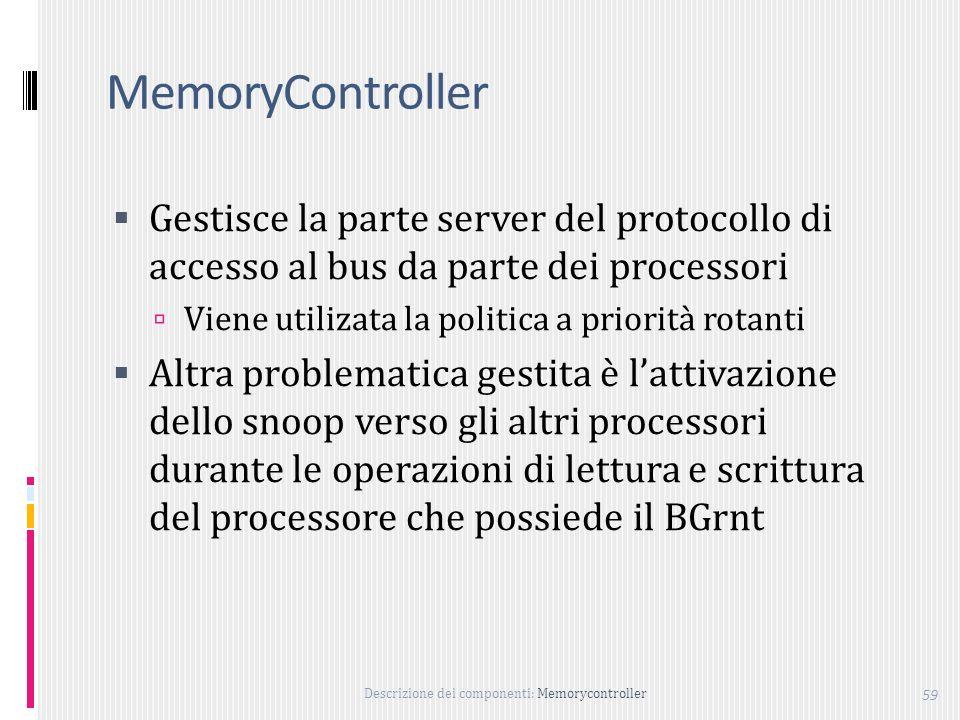MemoryController Gestisce la parte server del protocollo di accesso al bus da parte dei processori.