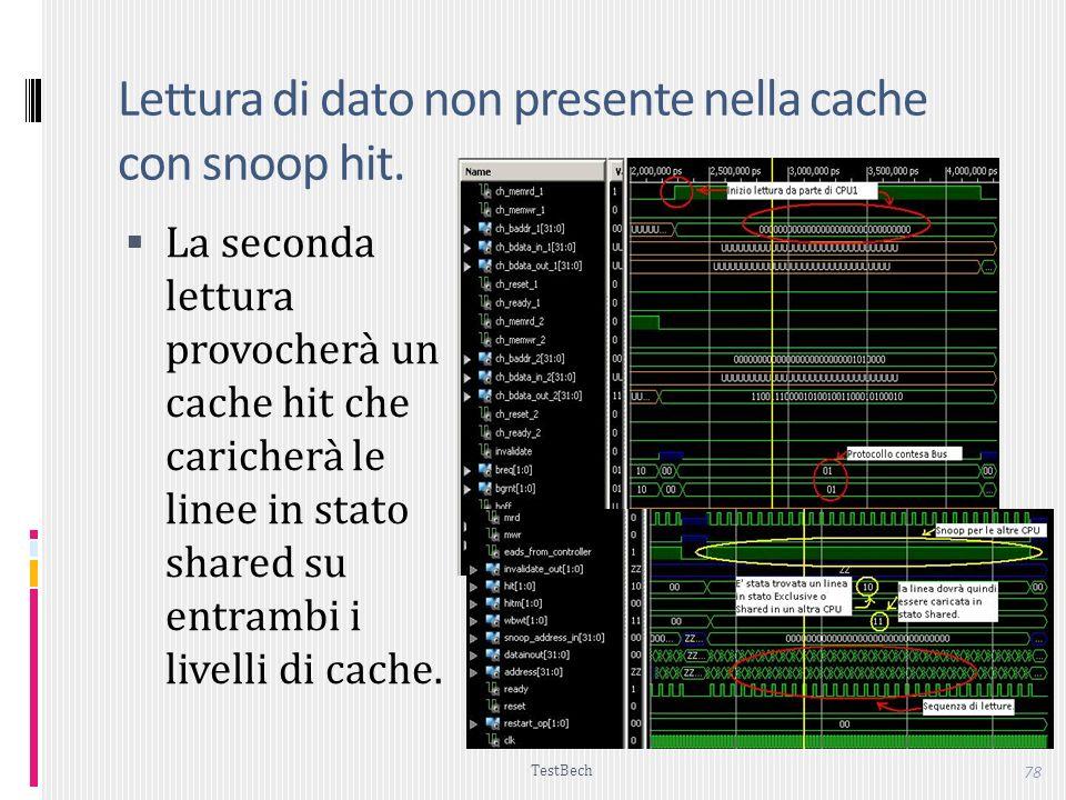 Lettura di dato non presente nella cache con snoop hit.