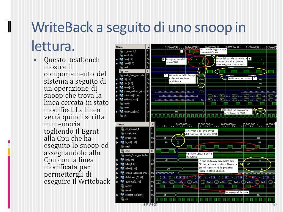 WriteBack a seguito di uno snoop in lettura.