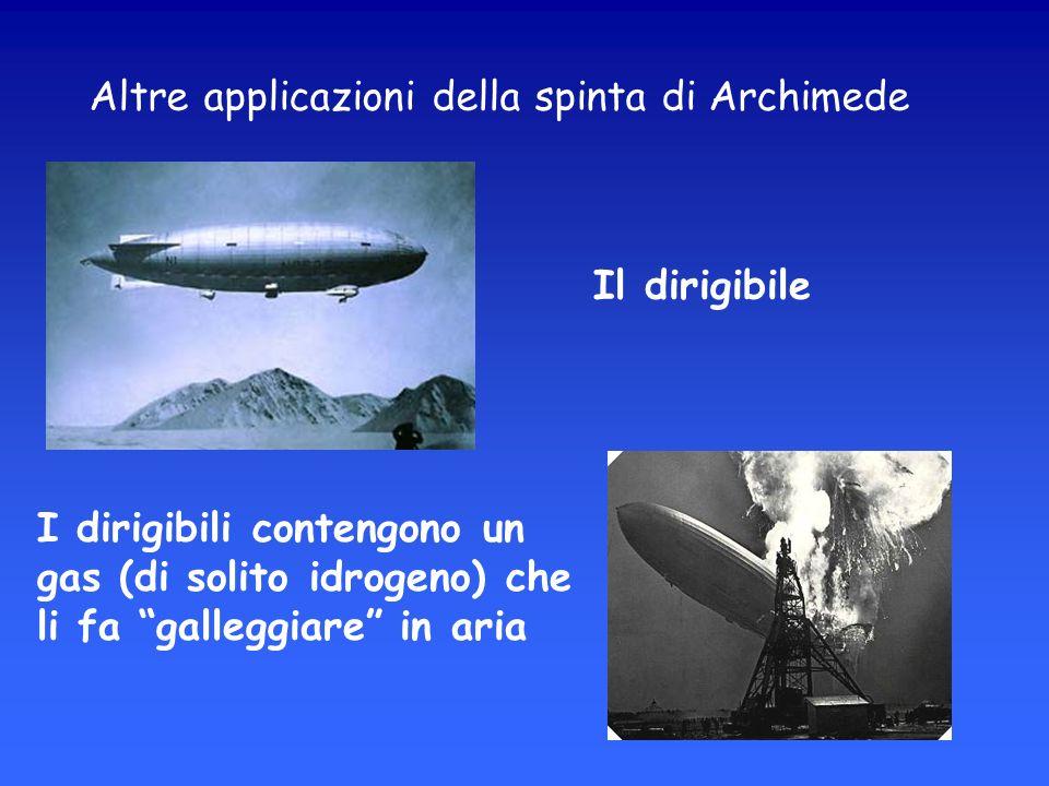 Altre applicazioni della spinta di Archimede