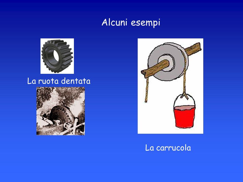 Alcuni esempi La ruota dentata La carrucola