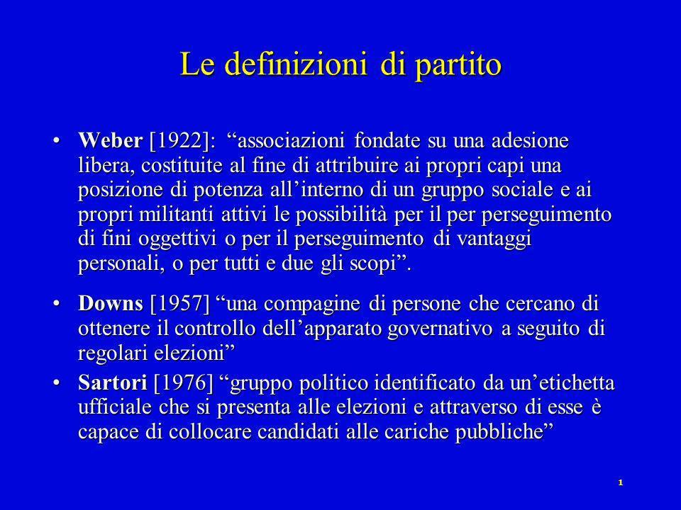 Le definizioni di partito