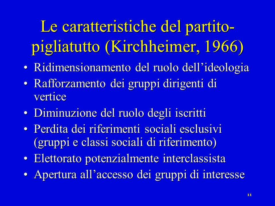 Le caratteristiche del partito-pigliatutto (Kirchheimer, 1966)