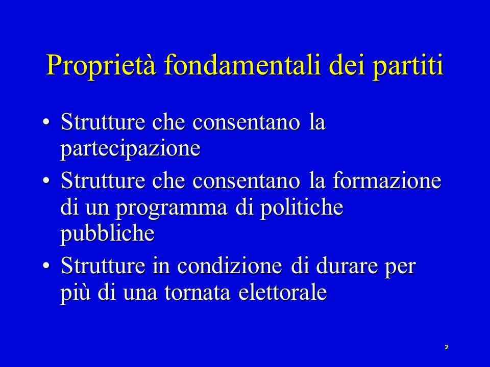 Proprietà fondamentali dei partiti