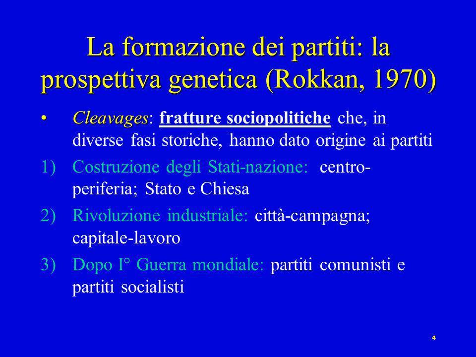 La formazione dei partiti: la prospettiva genetica (Rokkan, 1970)