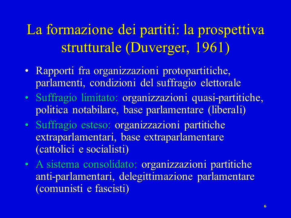 La formazione dei partiti: la prospettiva strutturale (Duverger, 1961)