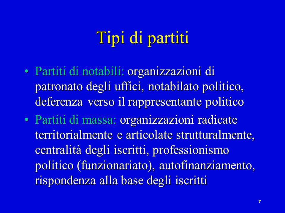 Tipi di partiti Partiti di notabili: organizzazioni di patronato degli uffici, notabilato politico, deferenza verso il rappresentante politico.