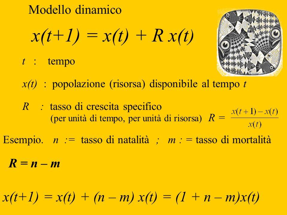 x(t+1) = x(t) + (n – m) x(t) = (1 + n – m)x(t)