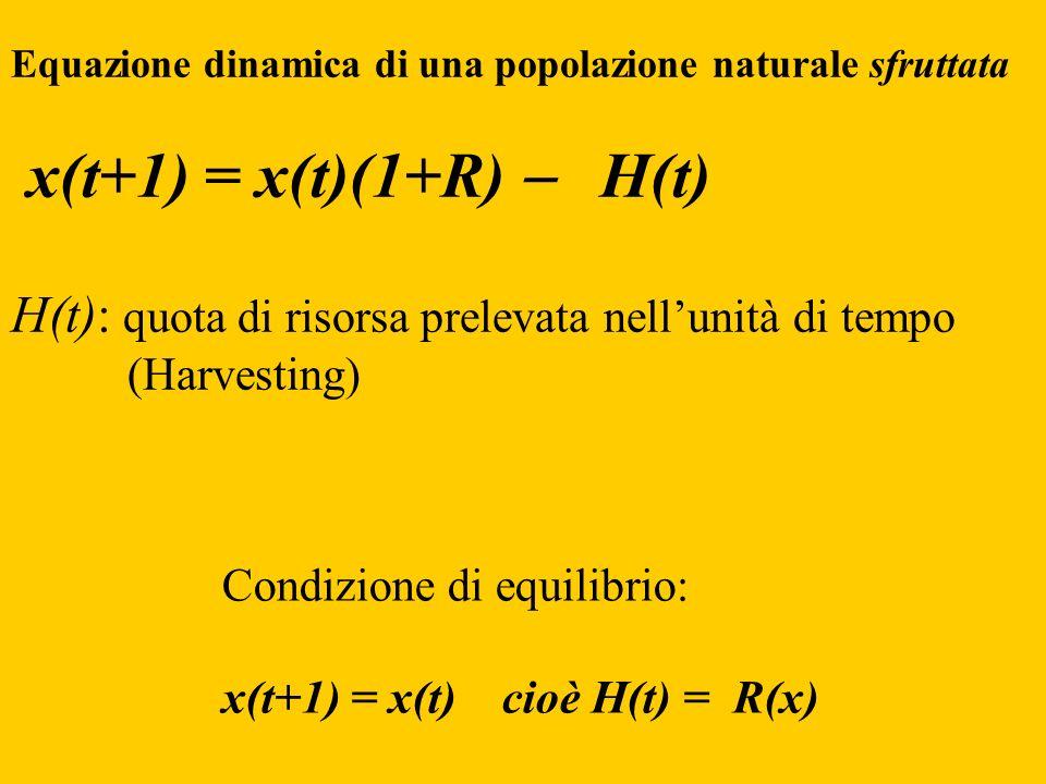 Equazione dinamica di una popolazione naturale sfruttata