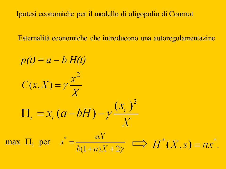 p(t) = a  b H(t) max Pi per