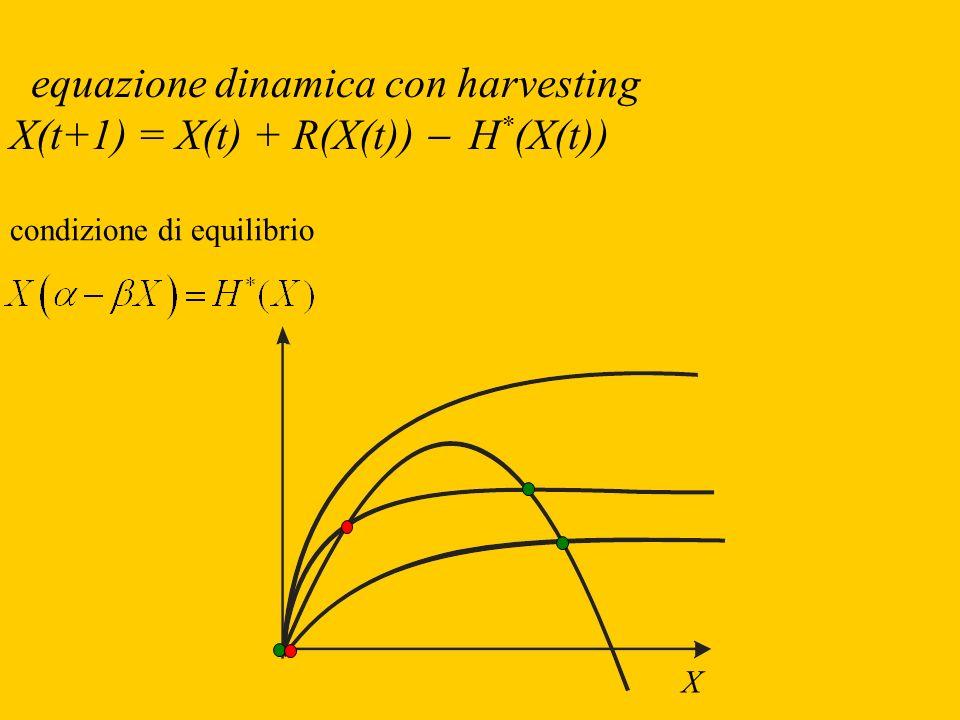 equazione dinamica con harvesting X(t+1) = X(t) + R(X(t)) - H*(X(t))
