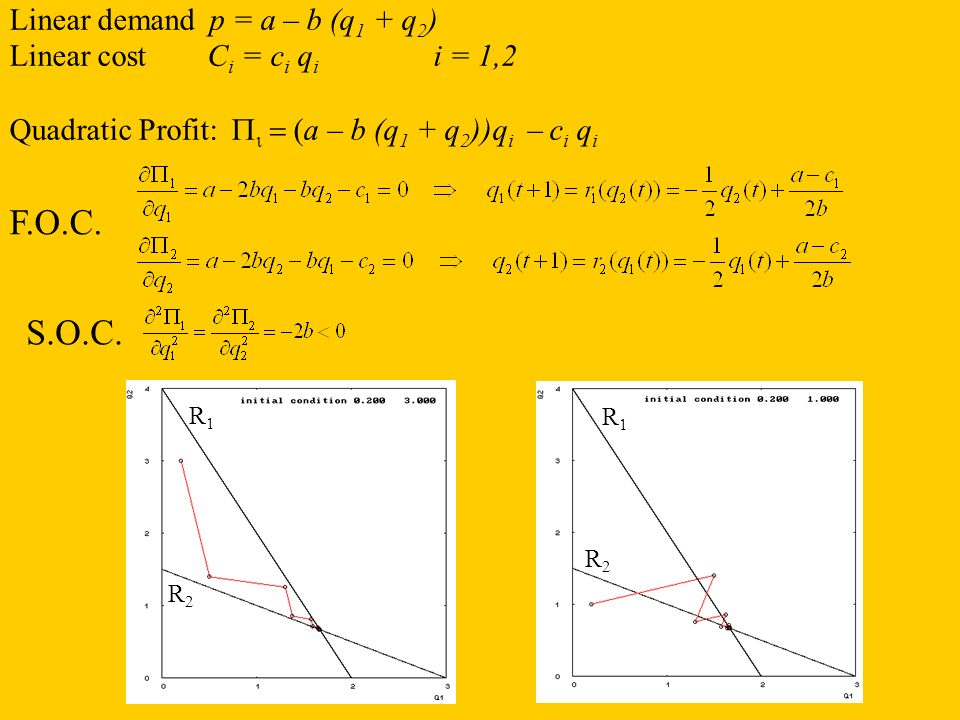 F.O.C. S.O.C. Linear demand p = a – b (q1 + q2)