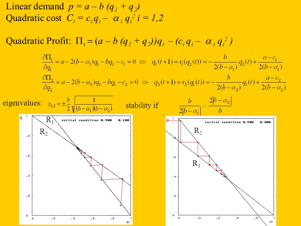 Linear demand p = a – b (q1 + q2)