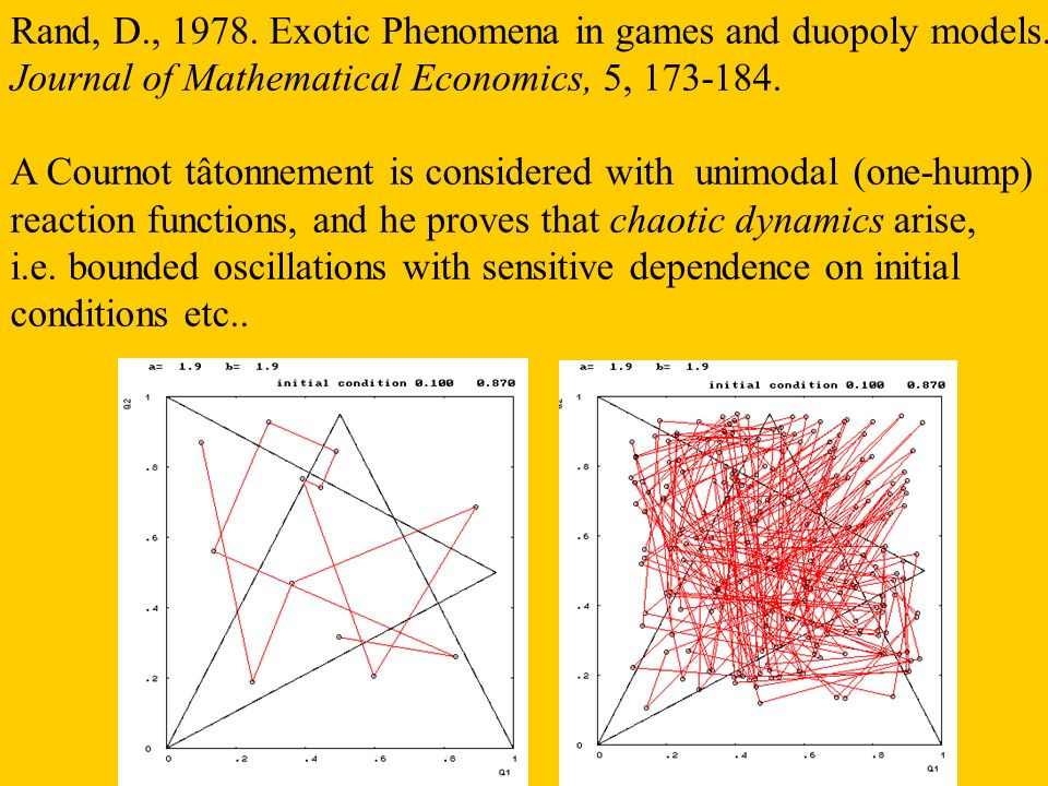Rand, D., 1978. Exotic Phenomena in games and duopoly models.