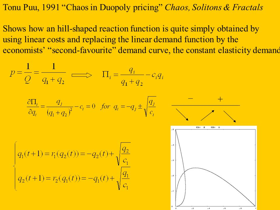 Tonu Puu, 1991 Chaos in Duopoly pricing Chaos, Solitons & Fractals