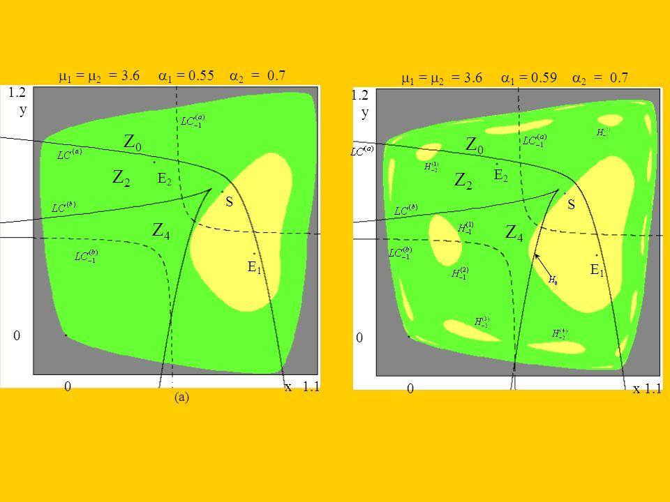 m1 = m2 = 3.6 a1 = 0.55 a2 = 0.7 m1 = m2 = 3.6 a1 = 0.59 a2 = 0.7. 1.2. 1.2. y.