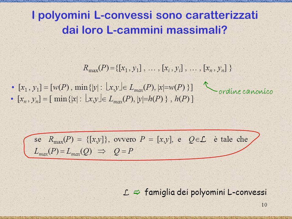 I polyomini L-convessi sono caratterizzati dai loro L-cammini massimali