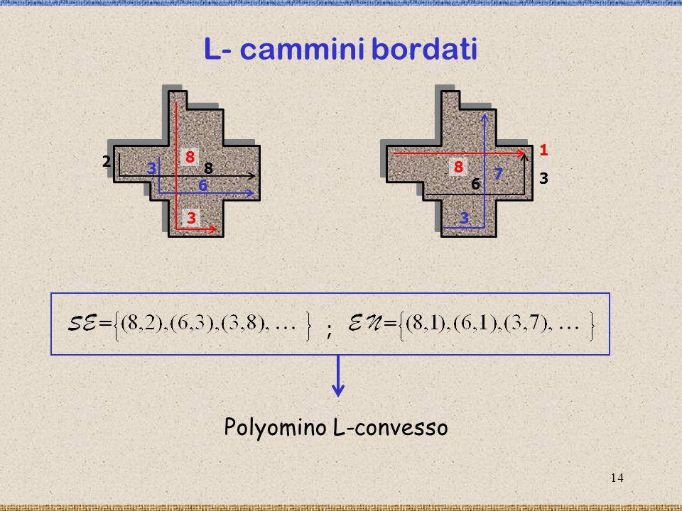 L- cammini bordati 1 8 2 3 8 8 7 3 6 6 3 3 ; Polyomino L-convesso