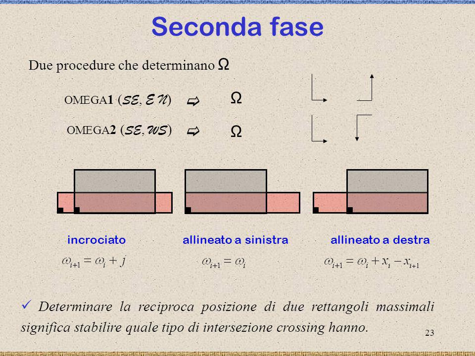 Seconda fase Ω  Due procedure che determinano Ω