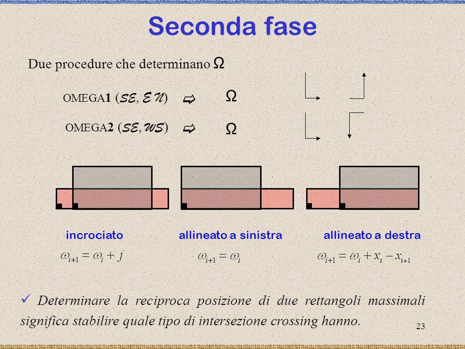 Seconda fase Ω  Due procedure che determinano Ω
