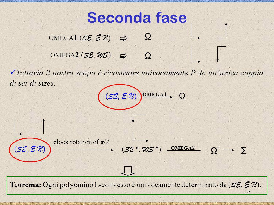 Seconda fase Ω. OMEGA1 (SE, E N)  OMEGA2 (SE, WS) Tuttavia il nostro scopo è ricostruire univocamente P da un'unica coppia di set di sizes.
