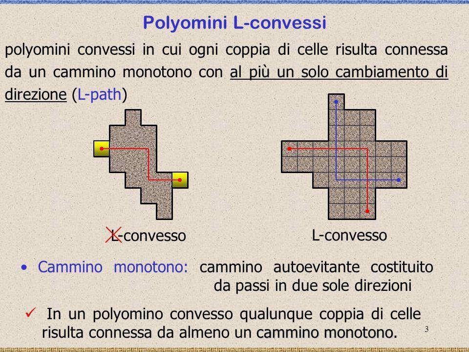 Polyomini L-convessi