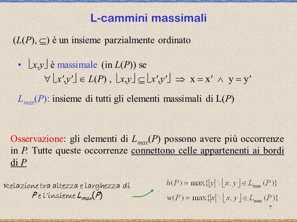 Relazione tra altezza e larghezza di P e l'insieme Lmax(P)